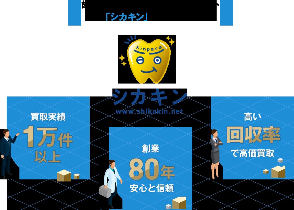 歯科金属・金パラの買取専門サイト「シカキン」へようこそ!